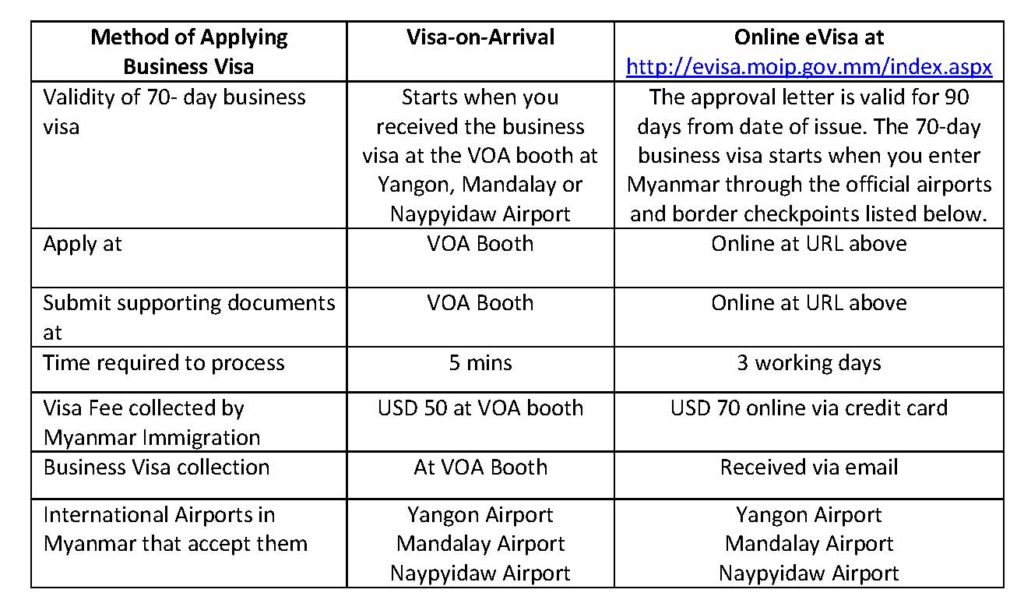 Business-visa-table-comparison-31Aug18-1024x607 Visa Application Form To Enter Denmark on passport renewal form, visa invitation form, invitation letter form, visa passport, nomination form, job search form, visa ds-160 form sample, work permit form, travel itinerary form, green card form, doctor physical examination form, tax form, visa application letter, insurance form, visa documents folder,
